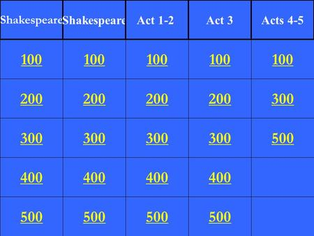 200 300 400 500 100 200 300 400 500 100 200 300 400 500 100 200 300 400 500 100 300 500 100 Shakespeare Act 1-2Act 3Acts 4-5.
