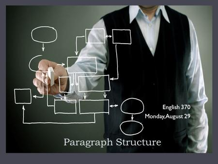 Paragraph Structure English 370 Monday, August 29.