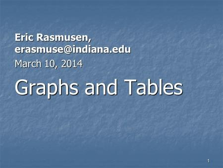 1 Eric Rasmusen, March 10, 2014 Graphs and Tables.