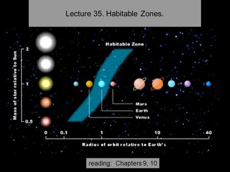 Lecture 35. Habitable Zones. reading: Chapters 9, 10.
