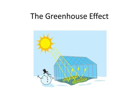 The Greenhouse Effect. What controls climate? Energy from the Sun – Radiation! Consider the 4 inner planets of the solar system: SUN 342 W m -2 2250 W.