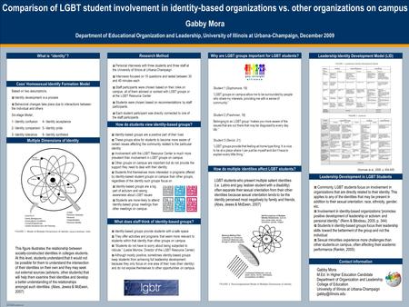 TEMPLATE DESIGN © 2008 www.PosterPresentations.com Comparison of LGBT student involvement in identity-based organizations vs. other organizations on campus.