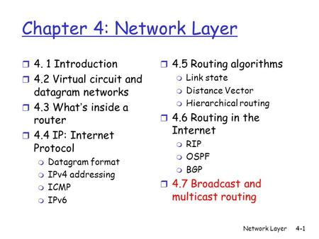 Network Layer4-1 Chapter 4: Network Layer r 4. 1 Introduction r 4.2 Virtual circuit and datagram networks  4.3 What ' s inside a router r 4.4 IP: Internet.