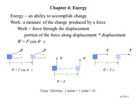 P150c4:1 Chapter 4: Energy Energy ~ an ability to accomplish change Work: a measure of the change produced by a force Work = force through the displacement.