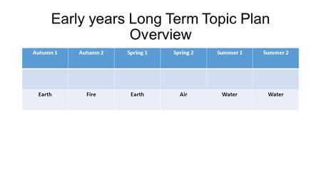 Early years Long Term Topic Plan Overview Autumn 1Autumn 2Spring 1Spring 2Summer 1Summer 2 EarthFireEarthAirWater.