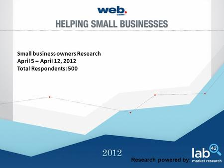 Small business owners Research April 5 – April 12, 2012 Total Respondents: 500 Research powered by: