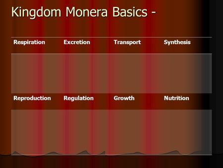 Kingdom Monera Basics - RespirationExcretionTransportSynthesis ReproductionRegulationGrowthNutrition.
