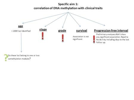 Specific aim 1: correlation of DNA methylation with clinical traits age stage gradesurvivalProgression free interval Preliminary analyses didn't show any.