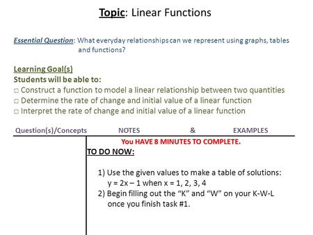 Topic: Linear Functions Essential Question: What everyday relationships can we represent using graphs, tables and functions? Learning Goal(s) Students.