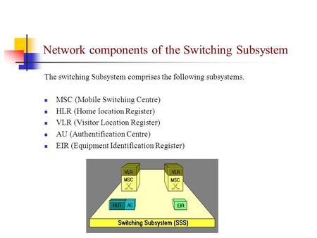 Network components of the Switching Subsystem The switching Subsystem comprises the following subsystems. MSC (Mobile Switching Centre) HLR (Home location.