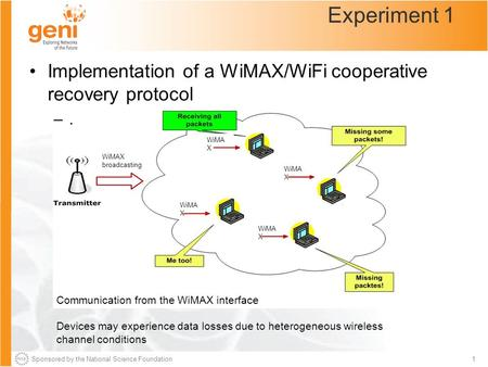 Sponsored by the National Science Foundation1 Experiment 1 WiMAX broadcasting WiMA X Communication from the WiMAX interface Devices may experience data.