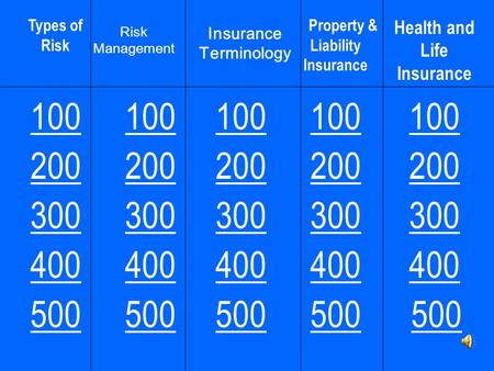 100 200 300 400 500 Types of Risk Risk Management Insurance Terminology Property & Liability Insurance Health and Life Insurance.