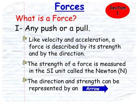 Forces What is a Force? I- Any push or a pull. Like velocity and acceleration, a force is described by its strength and by the direction. The strength.