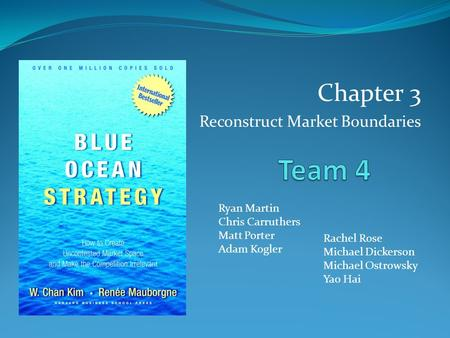 Chapter 3 Reconstruct Market Boundaries Ryan Martin Chris Carruthers Matt Porter Adam Kogler Rachel Rose Michael Dickerson Michael Ostrowsky Yao Hai.
