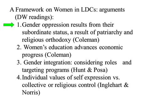 A Framework on Women in LDCs: arguments (DW readings): 1.Gender oppression results from their subordinate status, a result of patriarchy and religious.