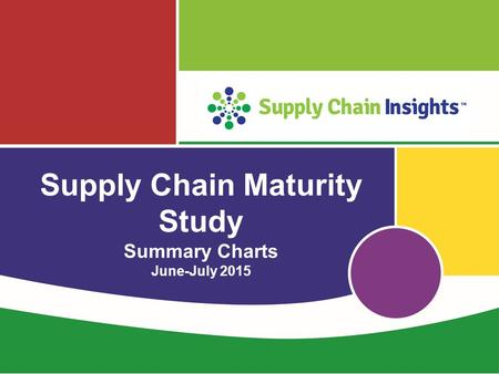 Supply Chain Maturity Study Summary Charts June-July 2015.