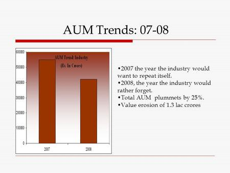 AUM Trends: 07-08 2007 the year the industry would want to repeat itself. 2008, the year the industry would rather forget. Total AUM plummets by 25%. Value.