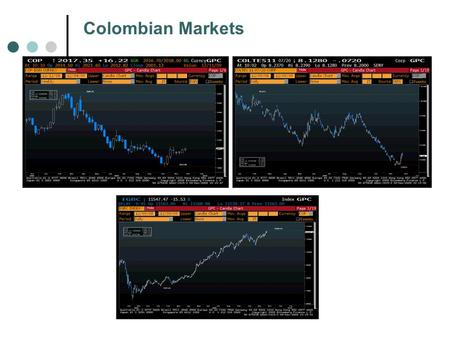 Colombian Markets. Invertrust Diego Rodriguez BPE Advanced Communication Skills Georgetown University Dic-16-09.