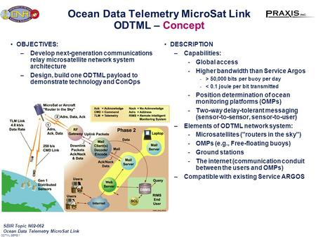 SBIR Topic N02-062 Ocean Data Telemetry MicroSat Link ODTML SERB.1 Ocean Data Telemetry MicroSat Link ODTML – Concept OBJECTIVES: –Develop next-generation.