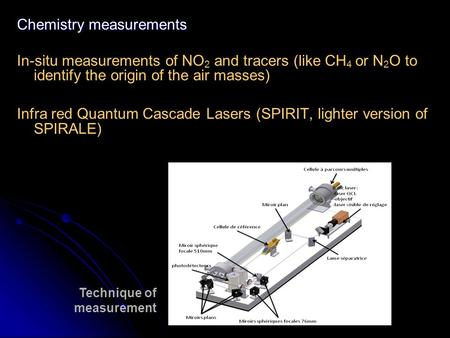 Chemistry measurements In-situ measurements of NO 2 and tracers (like CH 4 or N 2 O to identify the origin of the air masses) Infra red Quantum Cascade.