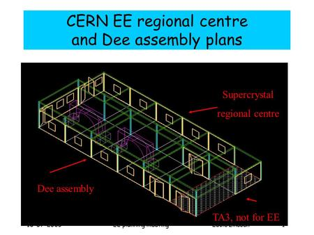 10-07-2003EE planning meeting Lucie Linssen 1 CERN EE regional centre and Dee assembly plans Dee assembly TA3, not for EE Supercrystal regional centre.