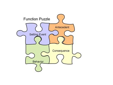 Antecedent Consequence Behavior Setting Event Function Puzzle.