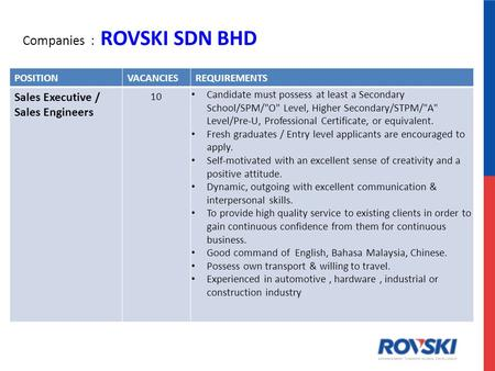 Companies : ROVSKI SDN BHD POSITIONVACANCIESREQUIREMENTS Sales Executive / Sales Engineers 10 Candidate must possess at least a Secondary School/SPM/O