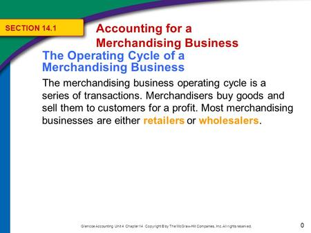0 Glencoe Accounting Unit 4 Chapter 14 Copyright © by The McGraw-Hill Companies, Inc. All rights reserved. The Operating Cycle of a Merchandising Business.
