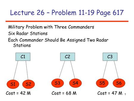 1 Lecture 26 – Problem 11-19 Page 617 Military Problem with Three Commanders Six Radar Stations Each Commander Should Be Assigned Two Radar Stations C1C2C3.