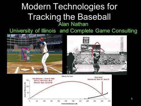 1 Modern Technologies for Tracking the Baseball Alan Nathan University of Illinois and Complete Game Consulting.
