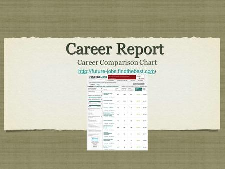 Career Report Career Comparison Chart  Career Comparison Chart