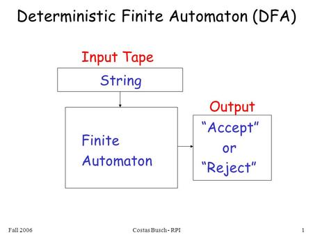 "Fall 2006Costas Busch - RPI1 Deterministic Finite Automaton (DFA) Input Tape ""Accept"" or ""Reject"" String Finite Automaton Output."