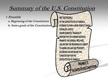 Summary of the U.S. Constitution 1. Preamble a. Beginning of the Constitution a. Beginning of the Constitution b. States goals of the Constitution b. States.