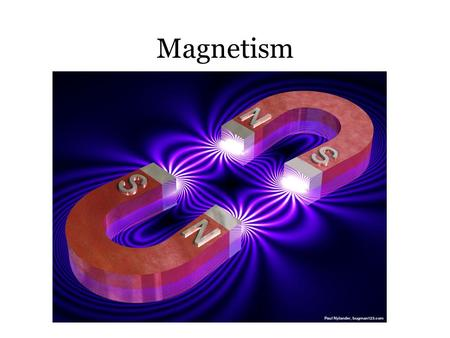 Magnetism. Magnets I.Magnetic Poles A.Magnets exert forces on one another 1.Similar to electric charges, they can attract and repel each other without.