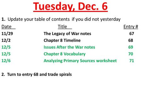 Tuesday, Dec. 6 1. Update your table of contents if you did not yesterday DateTitle Entry # 11/29The Legacy of War notes 67 12/2Chapter 8 Timeline68 12/5Issues.