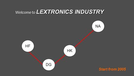 Start from 2005 HF DG HK NA Welcome to LEXTRONICS INDUSTRY.
