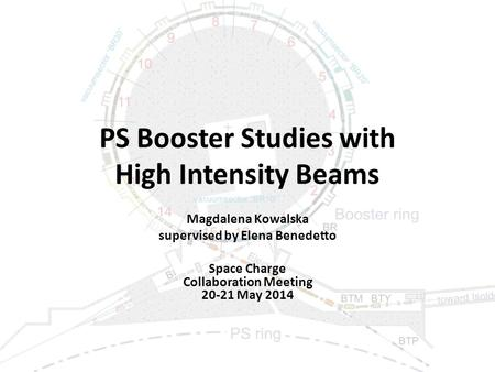 PS Booster Studies with High Intensity Beams Magdalena Kowalska supervised by Elena Benedetto Space Charge Collaboration Meeting 20-21 May 2014.