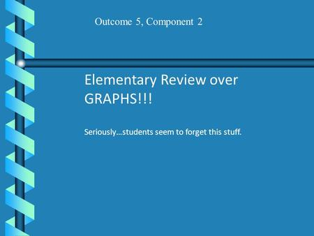 Elementary Review over GRAPHS!!! Seriously…students seem to forget this stuff. Outcome 5, Component 2.