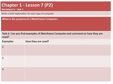 Chapter 1 - Lesson 7 (P2) Worksheet 8 – Task 1 Write a brief explanation for each type of computer What is the purpose of a Mainframe Computer: Task 2: