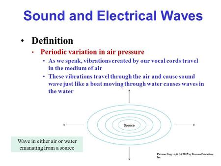 Definition Periodic variation in air pressure As we speak, vibrations created by our vocal cords travel in the medium of air These vibrations travel through.