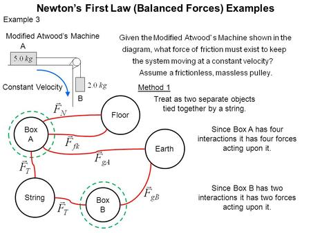 Example 3 Modified Atwood's Machine Constant Velocity Method 1 Treat as two separate objects tied together by a string. A B Newton's First Law (Balanced.