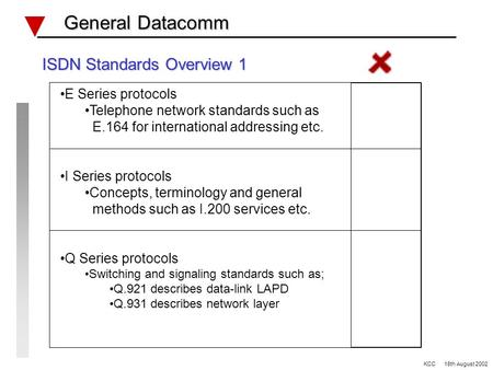 ISDN Standards Overview 1 General Datacomm General Datacomm E Series protocols Telephone network standards such as E.164 for international addressing etc.