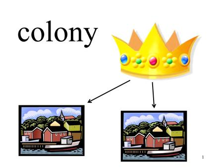 1 colony. 2 charter Plantation System 3 1607 4.