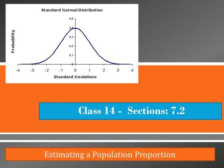  Class 14 - Sections: 7.2 Estimating a Population Proportion.