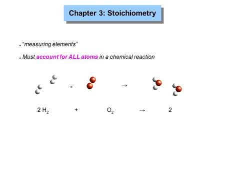 chapter 3 stoichiometry Stoichiometry anatomy of a chemical equation the states of the reactants and products are written in parentheses to the right of each compound.