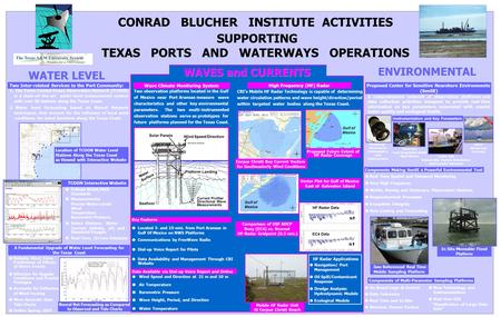 CONRAD BLUCHER INSTITUTE ACTIVITIES SUPPORTING TEXAS PORTS AND WATERWAYS OPERATIONS Two Inter-related Services to the Port Community: 1. The Texas Coastal.