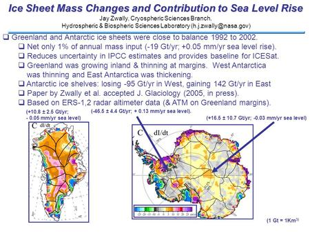 Ice Sheet Mass Changes and Contribution to Sea Level Rise  Greenland and Antarctic ice sheets were close to balance 1992 to 2002.  Net only 1% of annual.