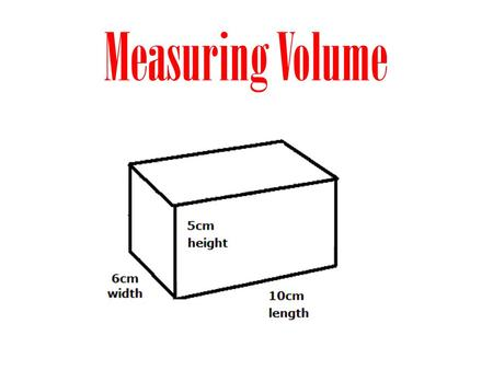 Measuring Volume. What is volume? volume – the amount of space something fills – the volume of solids are commonly measured in cubic centimetres (cm 3.