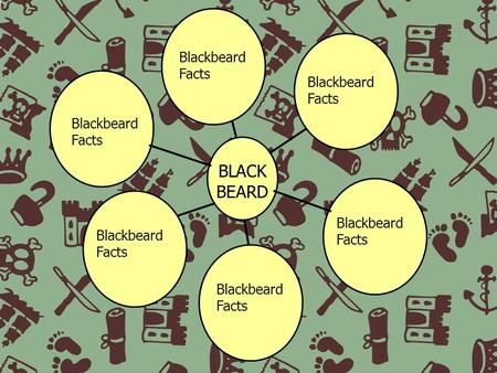 BLACK BEARD Blackbeard Facts. Blackbeard's Buried Treasure A Soil Science Mystery for Middle School Students.