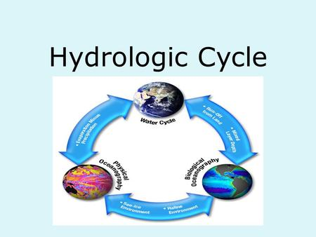Hydrologic Cycle. Water is Ubiquitous! Biosphere- Water Cycle Hydrosphere Liquid waters of earth. 1. Oceans 2. Lakes 3. Streams 4. Glaciers Atmosphere.